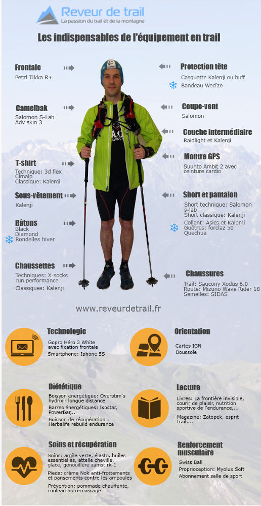 equipement trail infographie